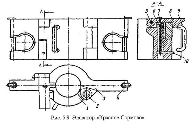 Элеваторы для спо роликовые конвейеры рольганги