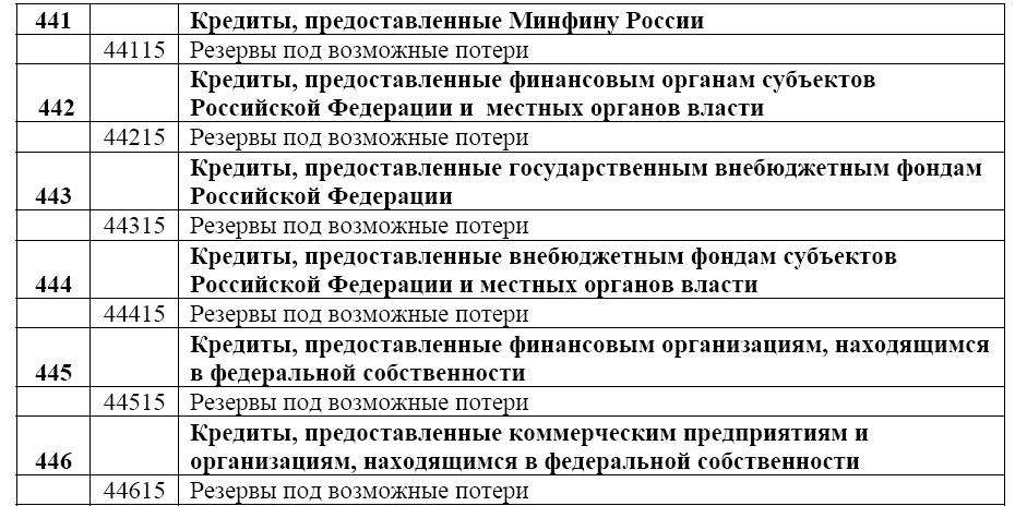 гет такси официальный сайт москва для водителей телефон