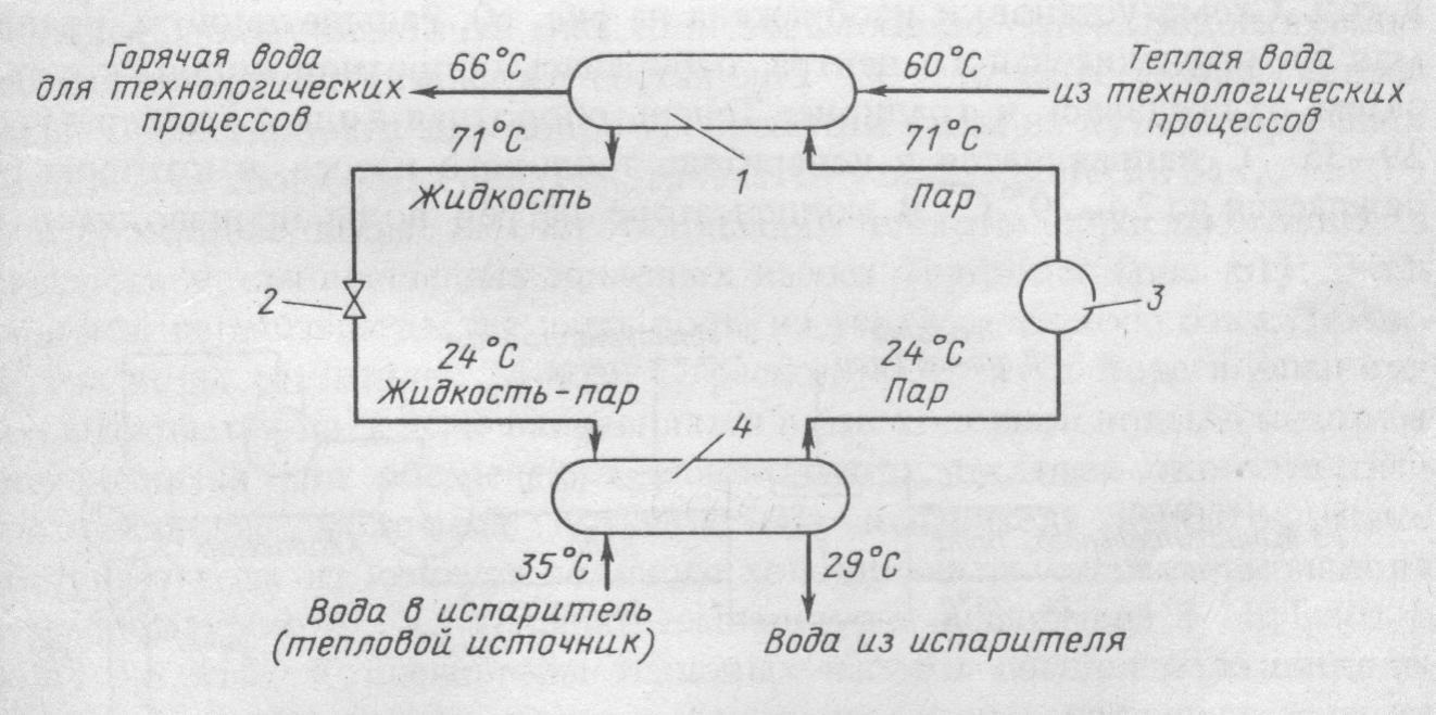 Принципиальная схема теплового насоса фото 448