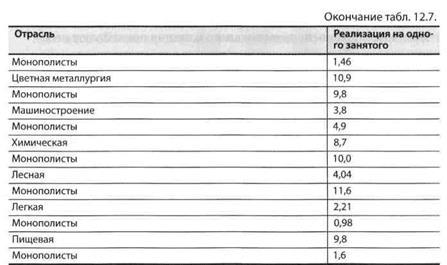 банки ру узнать свой кредитный рейтинг бесплатно онлайн