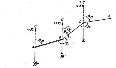Пример решение прямой геодезической задачи решение сборник задач по механике яблонского