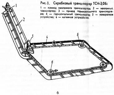 Транспортер состоит привод к ленточному конвейеру для штучных грузов