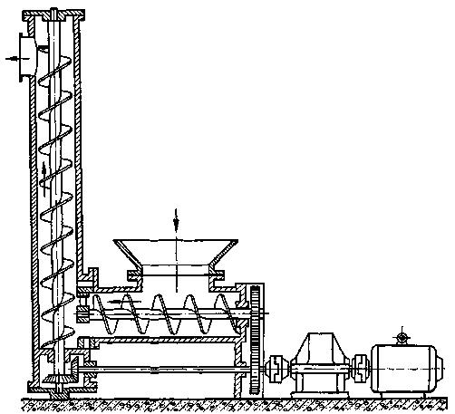 Конвейеры винтовые вертикальные разболтовка на фольксваген транспортер т4 какая