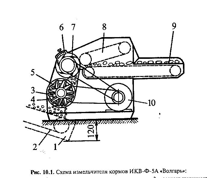 Транспортер для корнеклубнеплодов тяжелый гусеничный транспортер