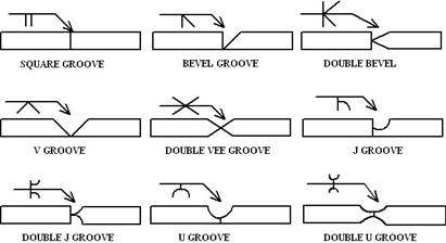 Geometry And Quality Of Welds