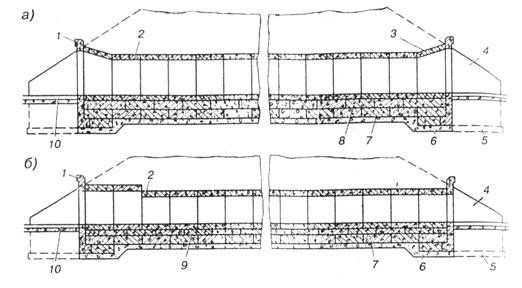 Оголовки труб железобетонные лотки железобетонные иваново