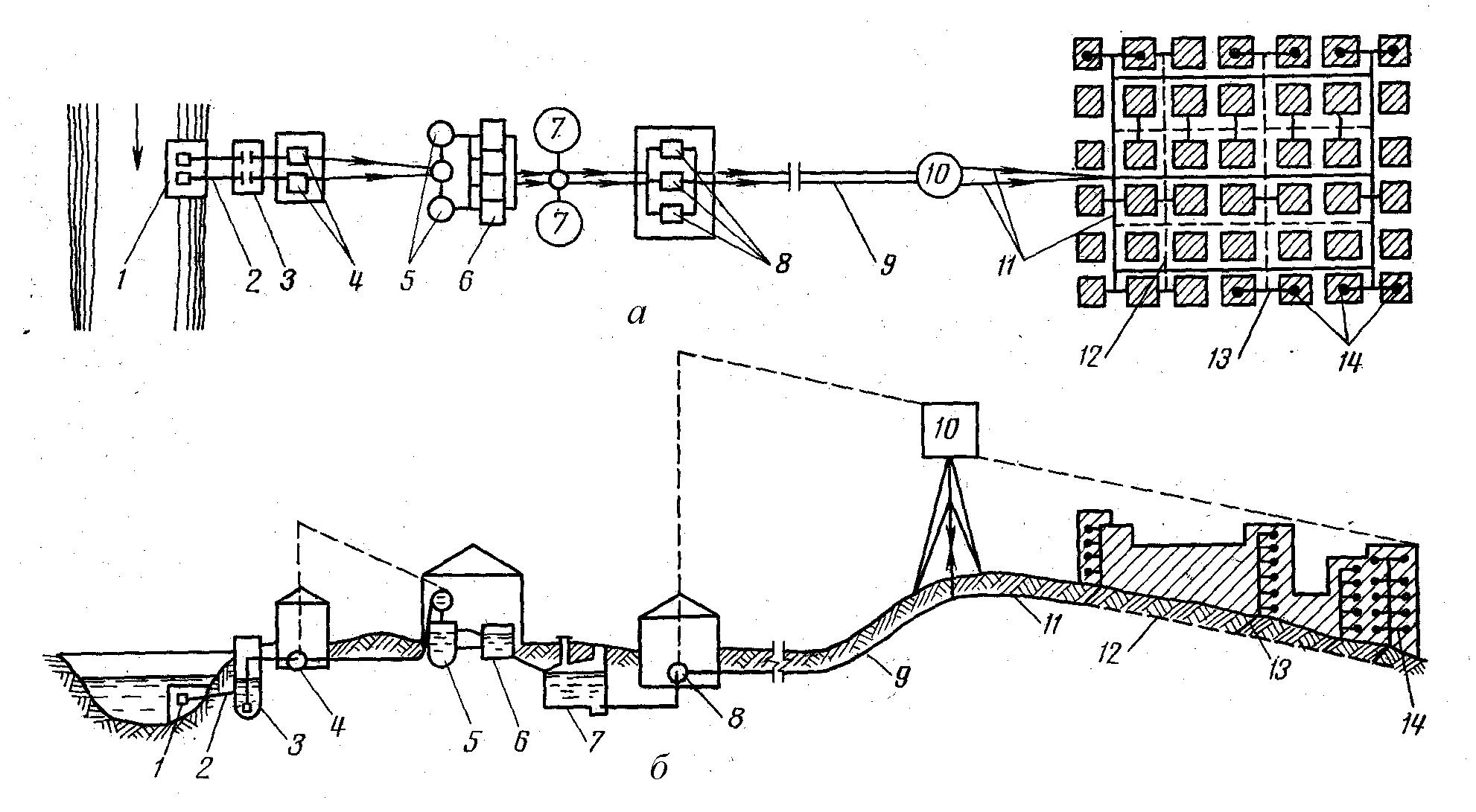 Водопровод колонки схема