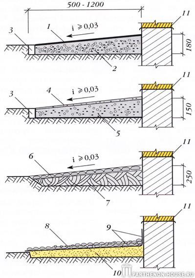 Железобетонный фризовый камень ставрополь жби