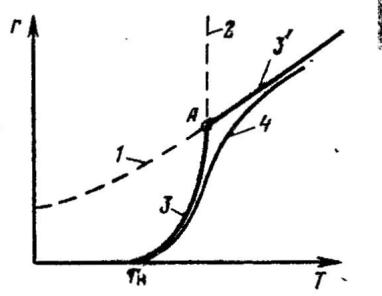 Общая скорость гетерогенного процесса