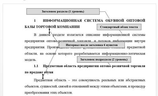 Отступы в разделах и подразделах документа
