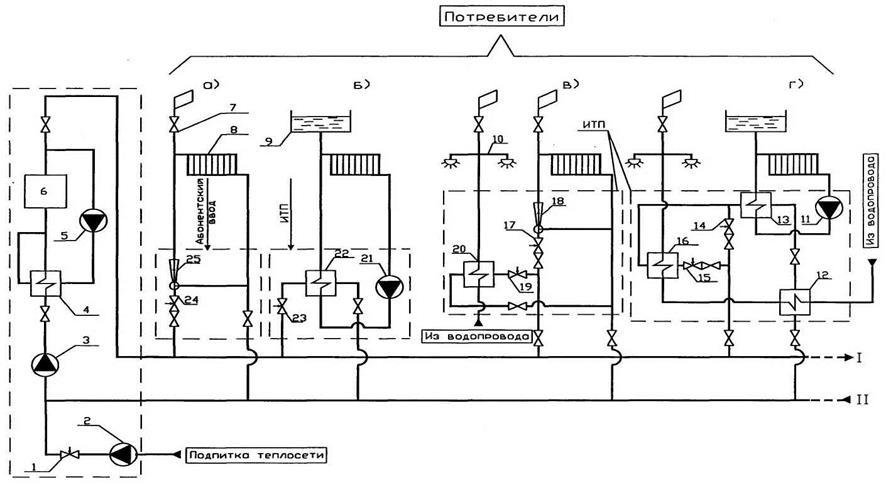 Элеватор для горячего водоснабжения транспортер фольксваген в белоруссии