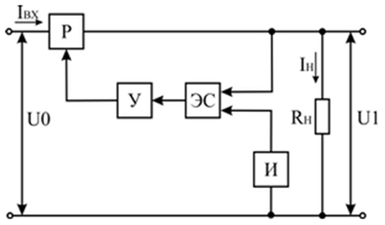 Стабилизаторы напряжения параллельного типа инверторные сварочные аппараты лидер