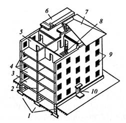 конструкции здания