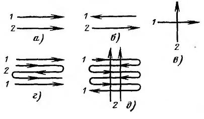 QUICKSPACER 789 - Анаэробный герметик для резьбовых соединений Стерлитамак