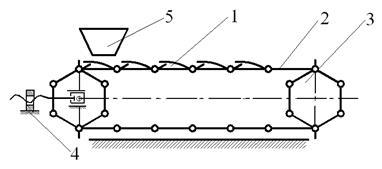 области применения пластинчатых конвейеров