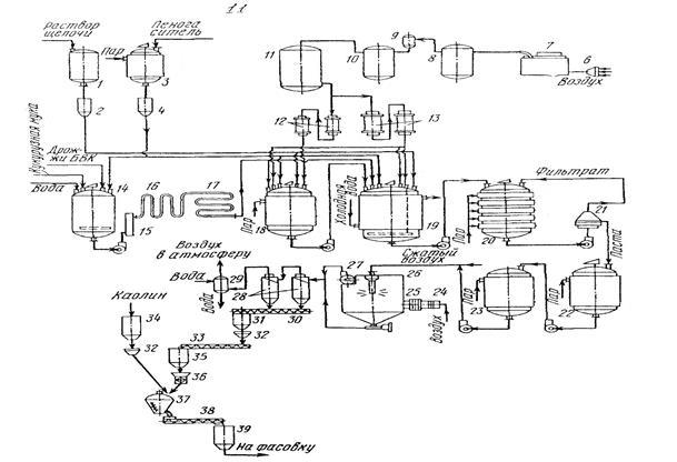 Теплообменник для стерилизации Пластины теплообменника Alfa Laval M10-MFG Каспийск
