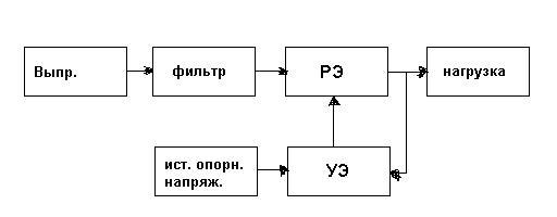 Структурная схема стабилизаторы напряжения генератор бензиновый лесник lg2500 купить