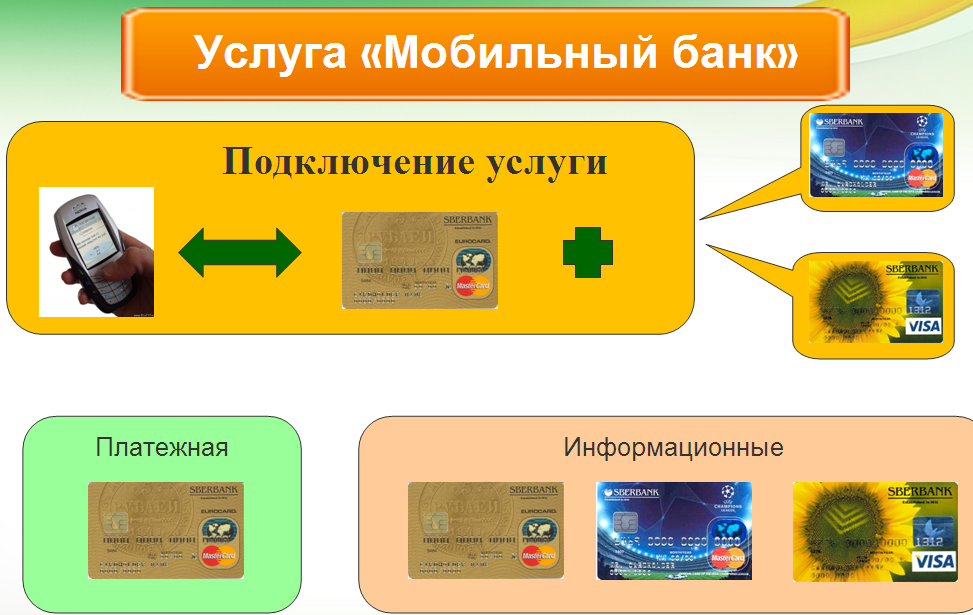 кредитная банковская карта без явки в банк