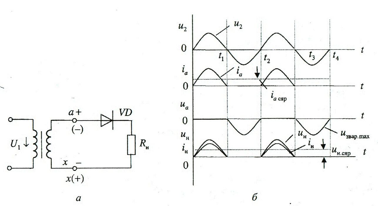 Однофазная двухполупериодная схема выпрямления фото 745