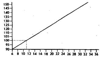 Тесты айзенка результаты таблица