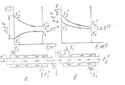 Виды теплоносителей в теплообменниках альфа лаваль м 10