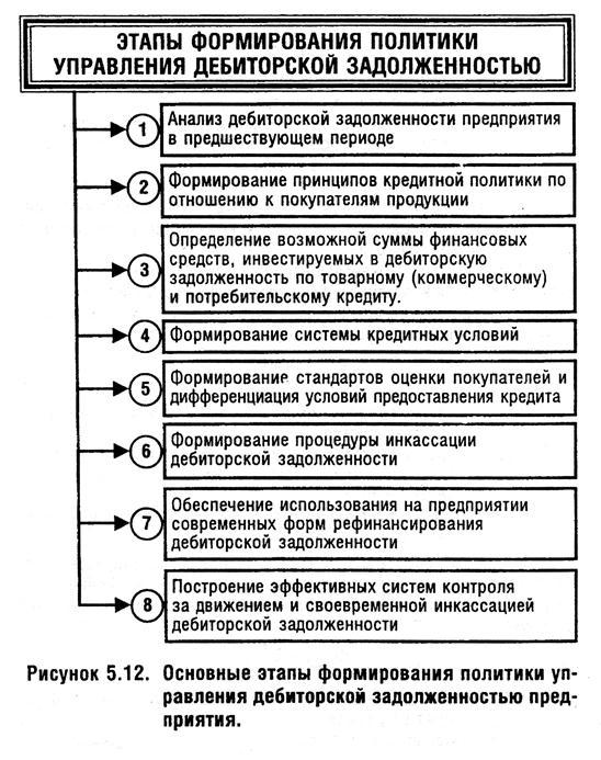 Арбитражный суд апелляционной инстанции