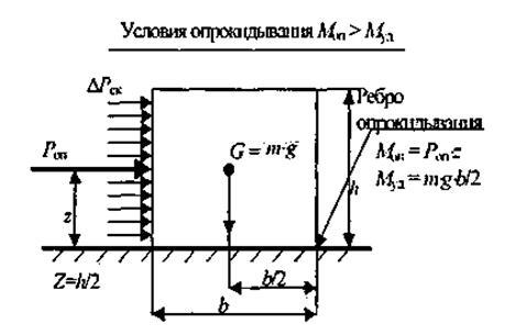 Коэффициент трения бетона пропорции керамзита бетона