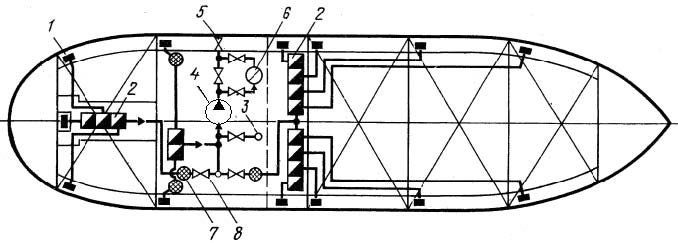 Балластная схема судна