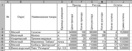 таблица excel приход расход