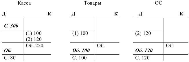 Униграфическая бухгалтерия декларация при возмещении ндфл