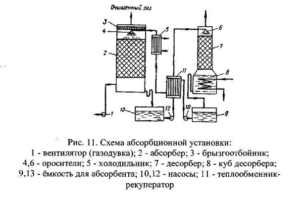 Уплотнения теплообменника Funke FP 42 Чебоксары