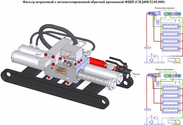 Забойный конвейер за 4 все картинки фольксваген транспортер