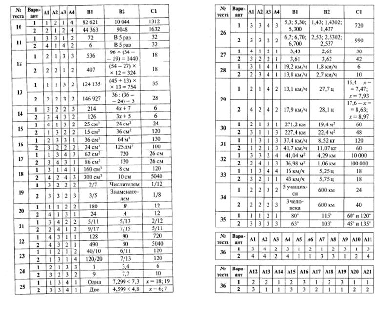 материалы 5 попова контрольно ответы гдз математика класс измерительные