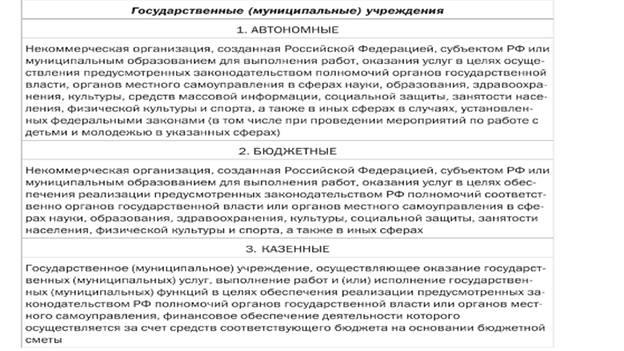 Ответственность за порчу государственного иммущество в казахстане