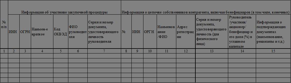 Сколько получают уборщицы в москве