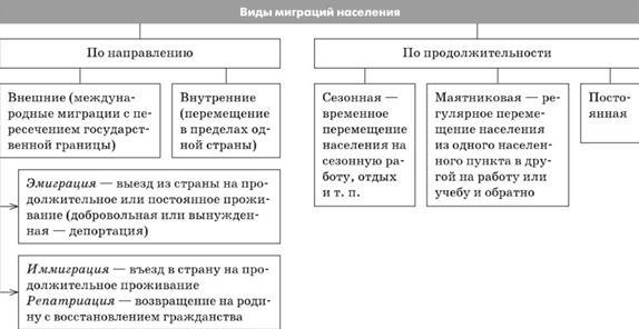 3 чтение россиская газета изменение в ук