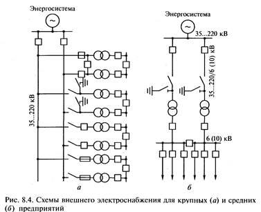 Устройство и ремонт инверторов для ЖК мониторов