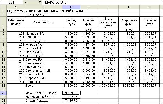 Примеры по начислению заработной платы