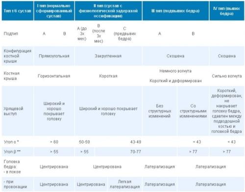 Изображение - Рентген описание дисплазии тазобедренных суставов у детей image013