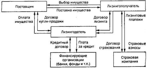 ростелеком курск официальный сайт тарифы на интернет и вай фай роутер