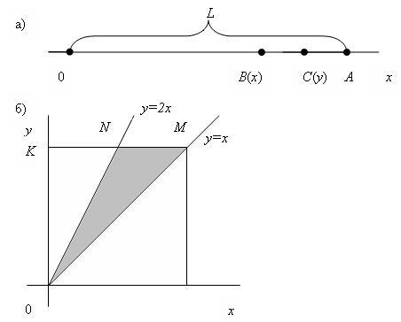 Вероятность попадания точки в треугольник с вершинами