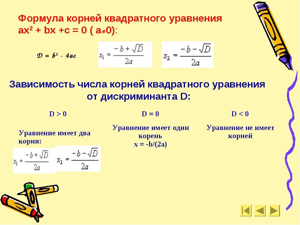 Квадратное уравнение, формула корней квадратного уравнения шпаргалка