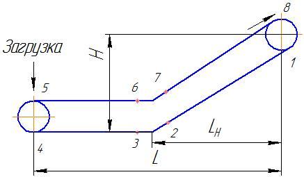 При помощи ленточного транспортера углом в чем состоит особенность конструкции тележечных конвейеров область их применения