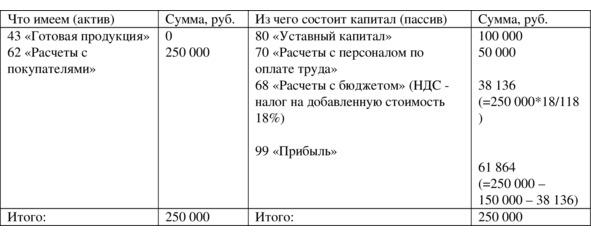 райффайзенбанк аваль кредитка