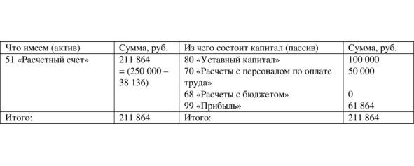 Кредит без справки о доходах тольятти