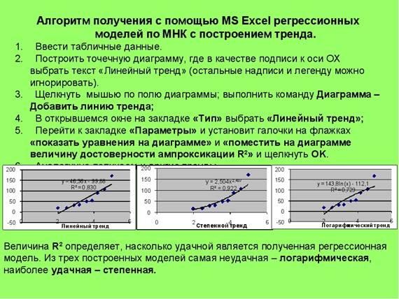 Практическая работа получение регрессионных моделей 11 класс семакин работа для модели в чате