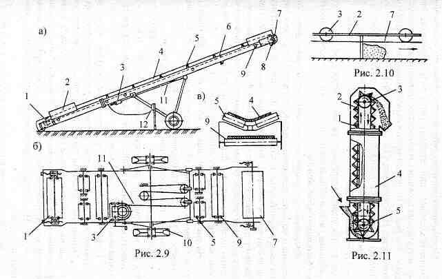 Воронка приемная конвейера фольксваген транспортер масляный фильтр где находится
