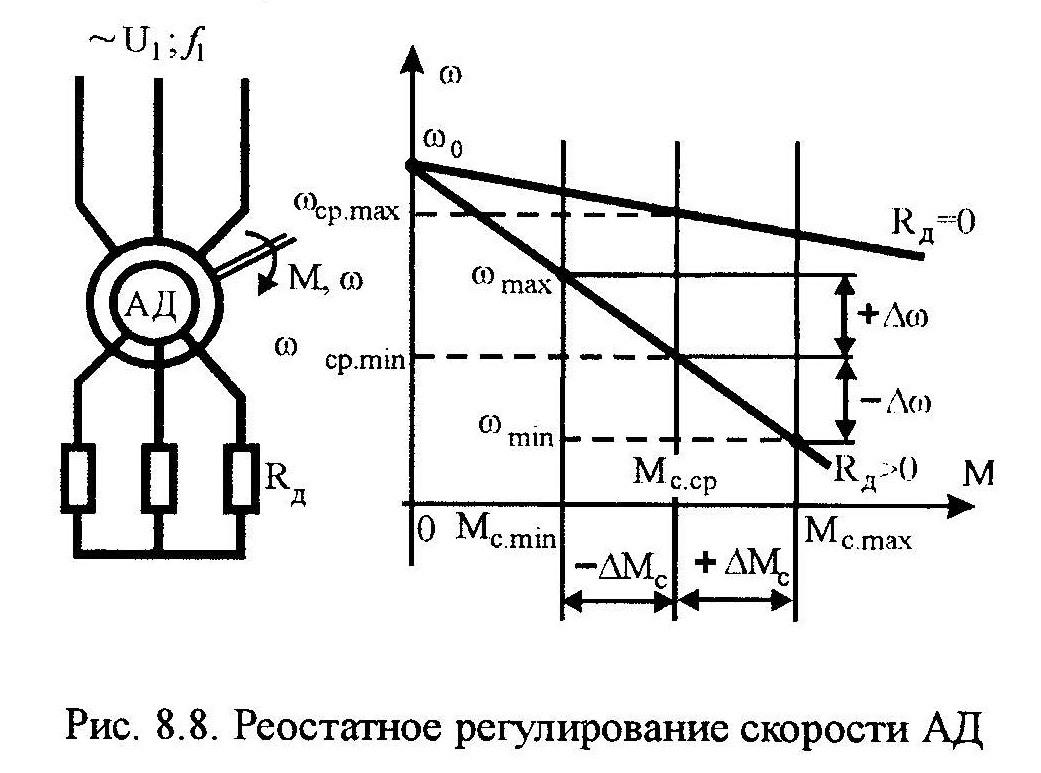 фото схема регулирование асинхронного двигателя того, губчатый