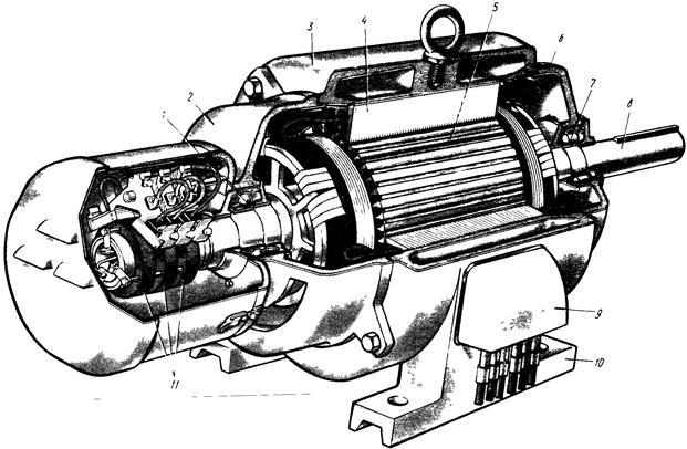 асинхронный электродвигатель с фазным ротором фото фото увидите