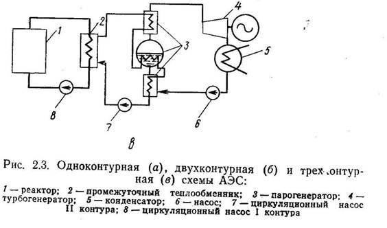 В реакторе 1 осуществляется